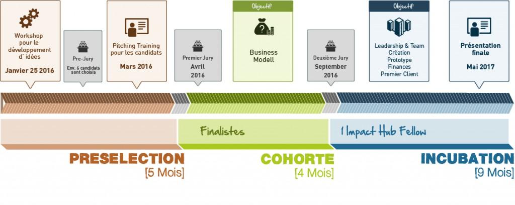 IHF_Energy Cleantech_Programmstruktur_fe