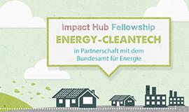 energy cleantech
